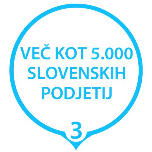 Več kot 5000 slovenskih podjetij